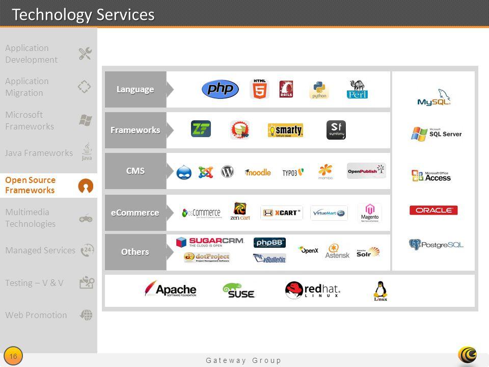 Gateway Group 16 Technology Services Language Application Migration Microsoft Frameworks Java Frameworks Open Source Frameworks Multimedia Technologie