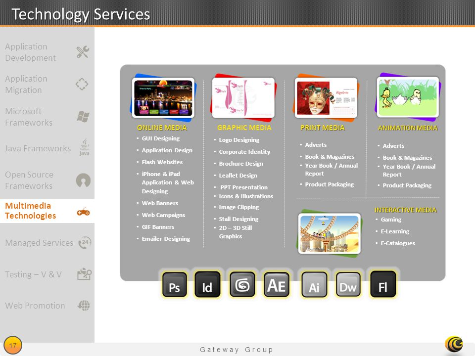 Gateway Group 17 Technology Services ONLINE MEDIA GUI Designing Application Design Flash Websites iPhone & iPad Application & Web Designing Web Banner