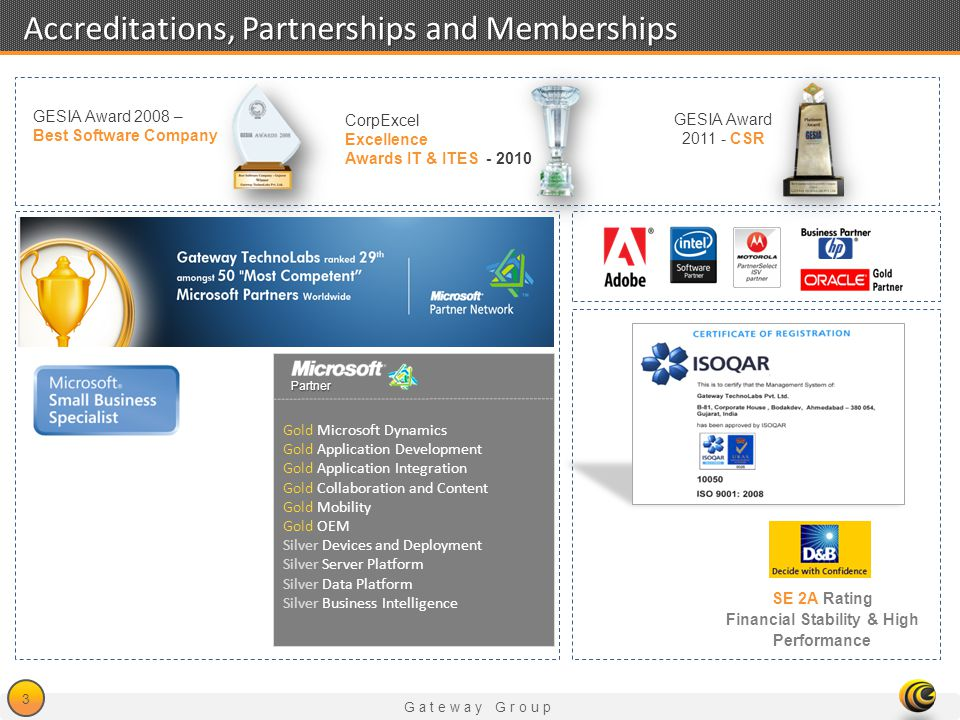 Gateway Group 3 Accreditations, Partnerships and Memberships GESIA Award 2008 – Best Software Company CorpExcel Excellence Awards IT & ITES - 2010 GES