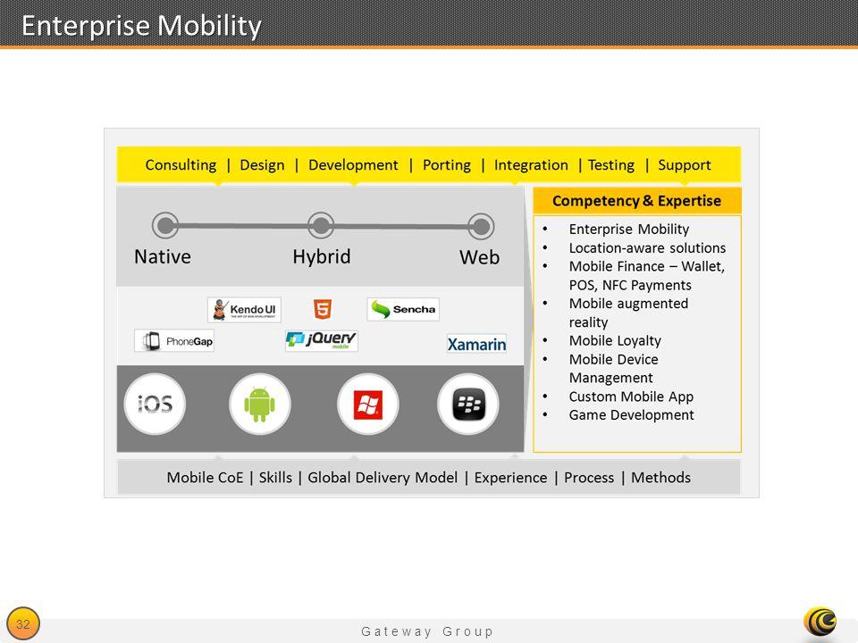 Gateway Group 32 Enterprise Mobility
