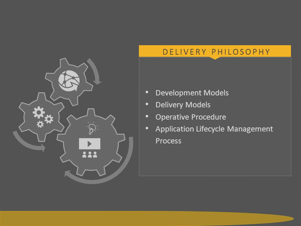 Gateway Group Development Models Delivery Models Operative Procedure Application Lifecycle Management Process DELIVERY PHILOSOPHY