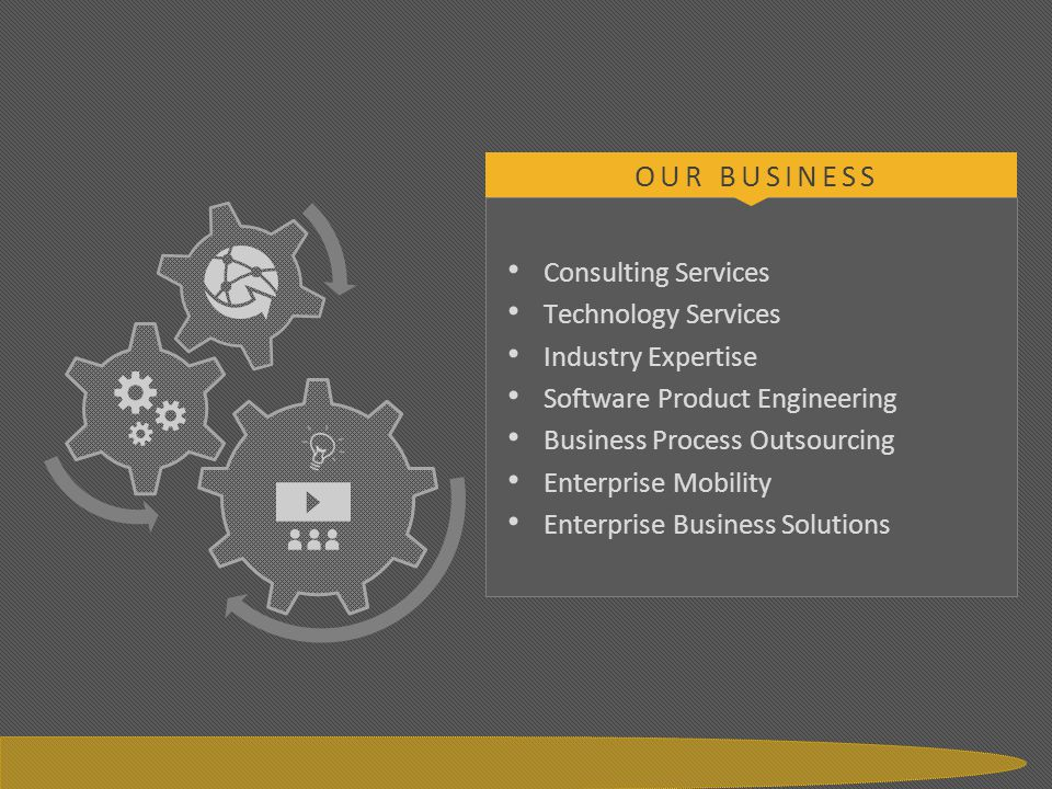 Gateway Group Consulting Services Technology Services Industry Expertise Software Product Engineering Business Process Outsourcing Enterprise Mobility