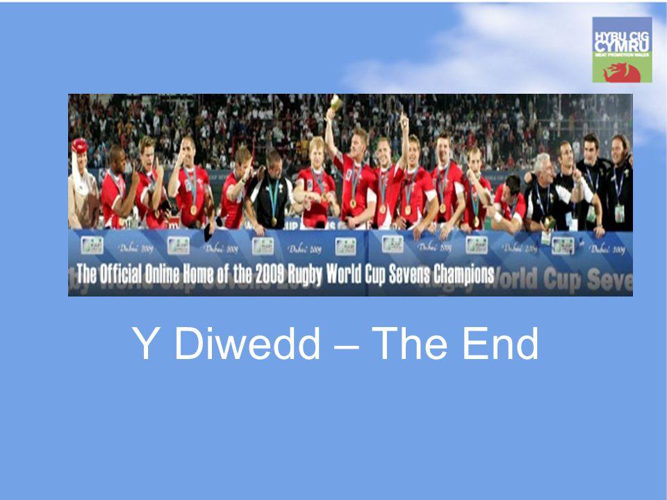 Y Diwedd – The End