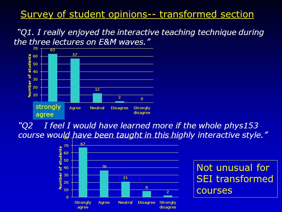 Survey of student opinions-- transformed section Q1.