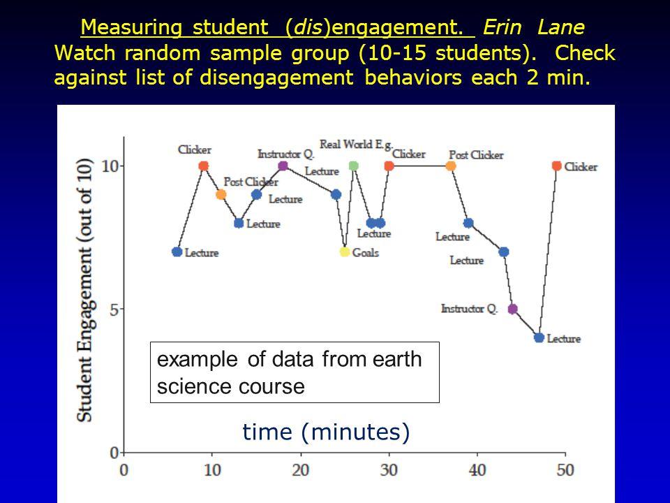 Measuring student (dis)engagement. Erin Lane Watch random sample group (10-15 students).