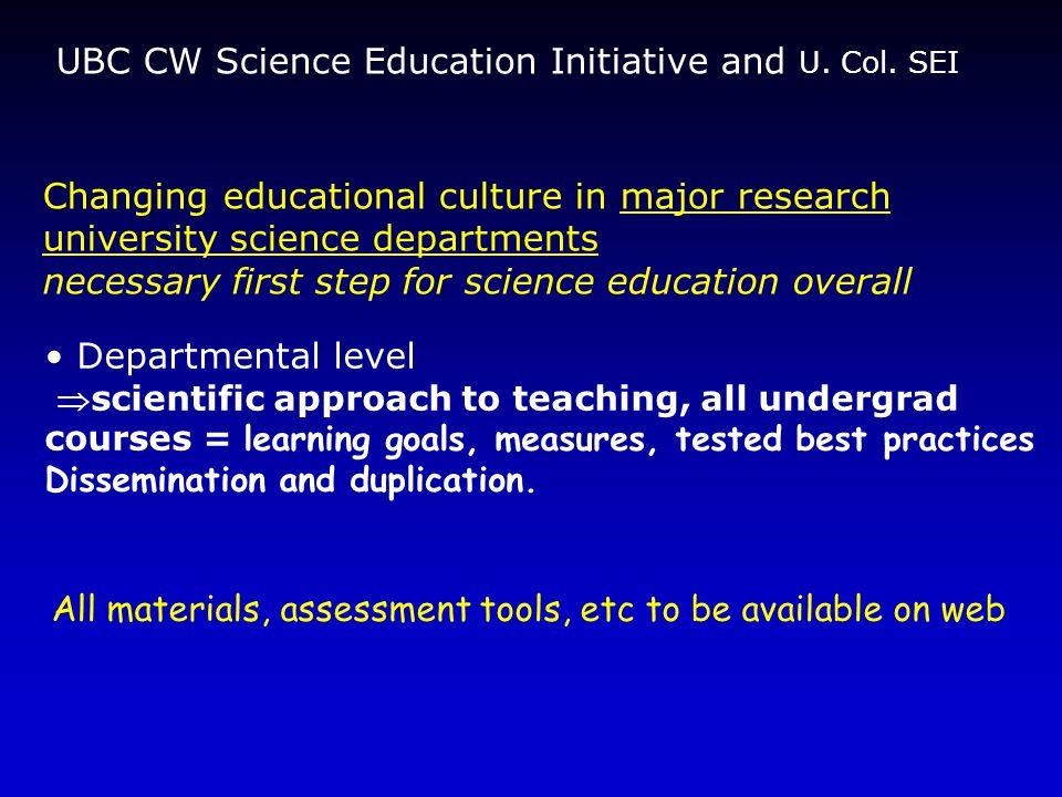 UBC CW Science Education Initiative and U. Col.