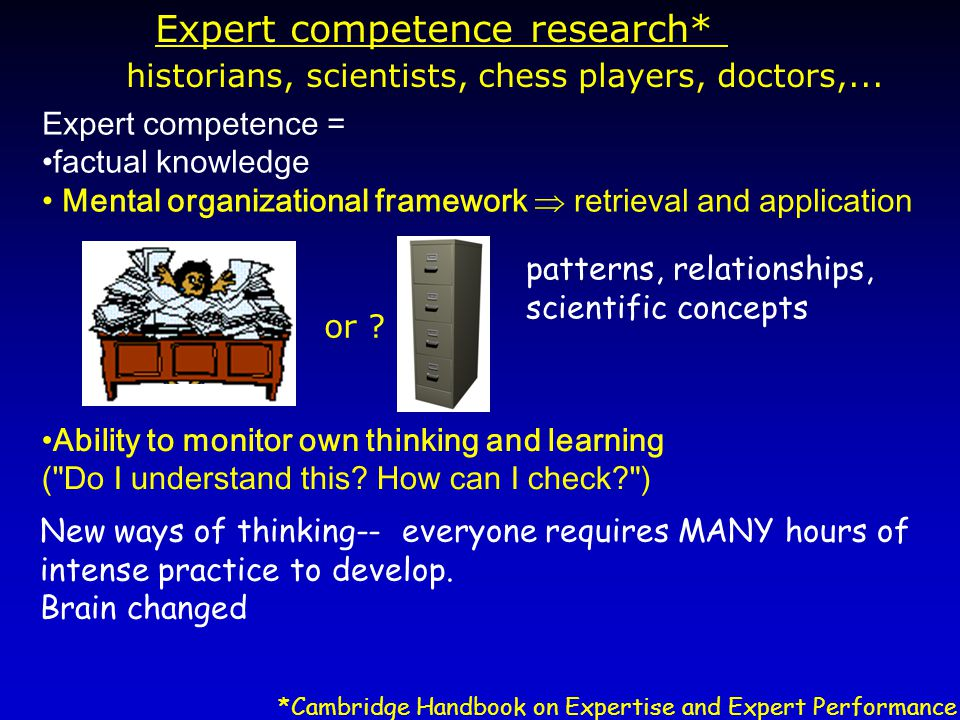 or ? Expert competence = factual knowledge Mental organizational framework retrieval and application Expert competence research* Ability to monitor ow