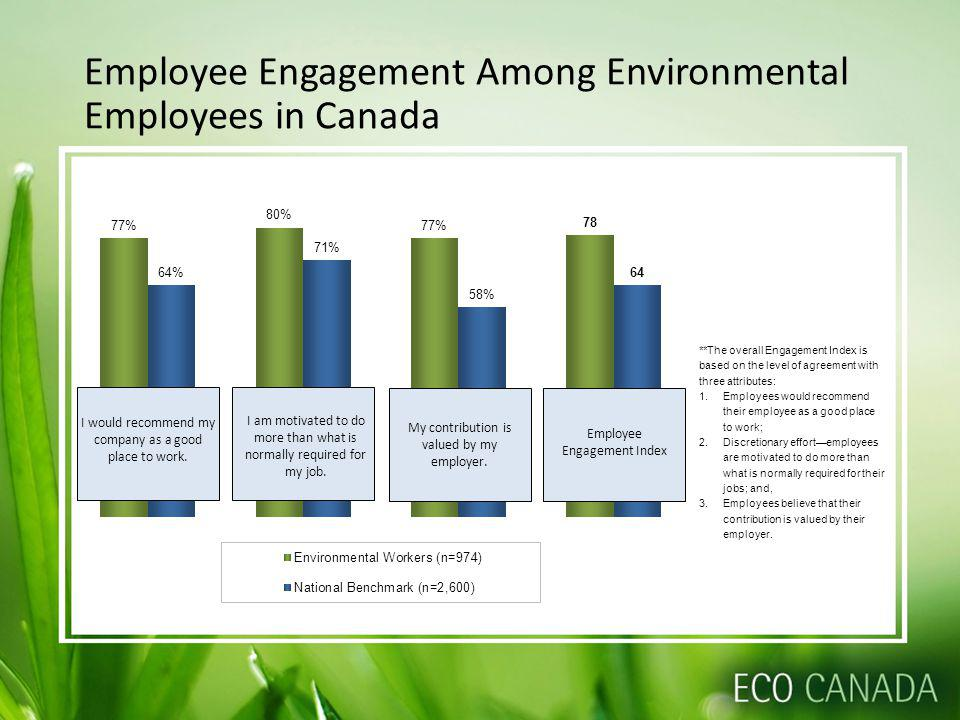 **The overall Engagement Index is based on the level of agreement with three attributes: 1.Employees would recommend their employee as a good place to work; 2.Discretionary effortemployees are motivated to do more than what is normally required for their jobs; and, 3.Employees believe that their contribution is valued by their employer.