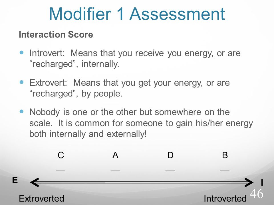 Modifier 1 Assessment Interaction Score Introvert: Means that you receive you energy, or arerecharged, internally.