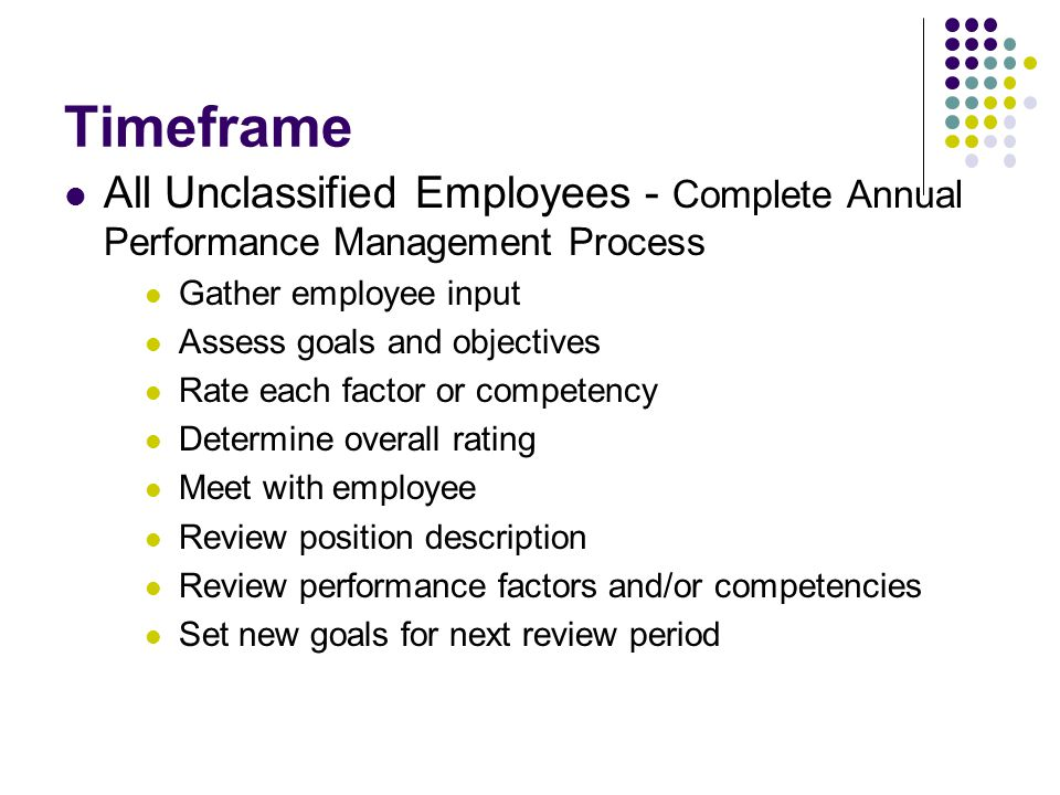 Timeframe All Unclassified Employees - Complete Annual Performance Management Process Gather employee input Assess goals and objectives Rate each factor or competency Determine overall rating Meet with employee Review position description Review performance factors and/or competencies Set new goals for next review period