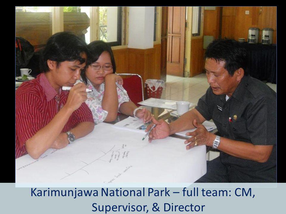 Karimunjawa National Park – full team: CM, Supervisor, & Director