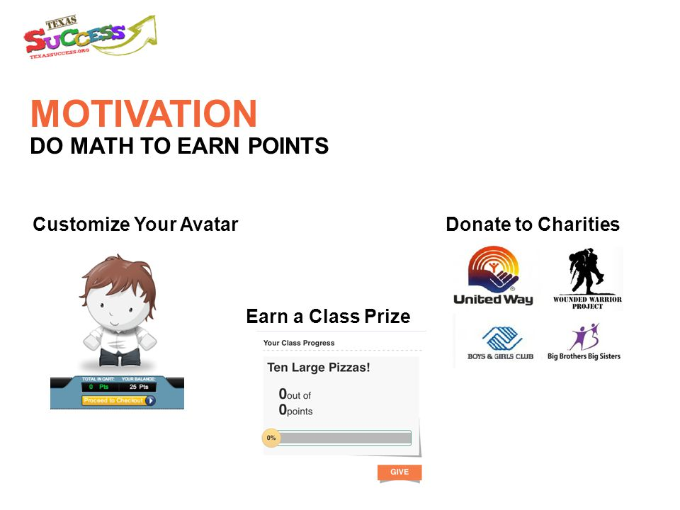 Donate to Charities MOTIVATION DO MATH TO EARN POINTS Earn a Class Prize Customize Your Avatar