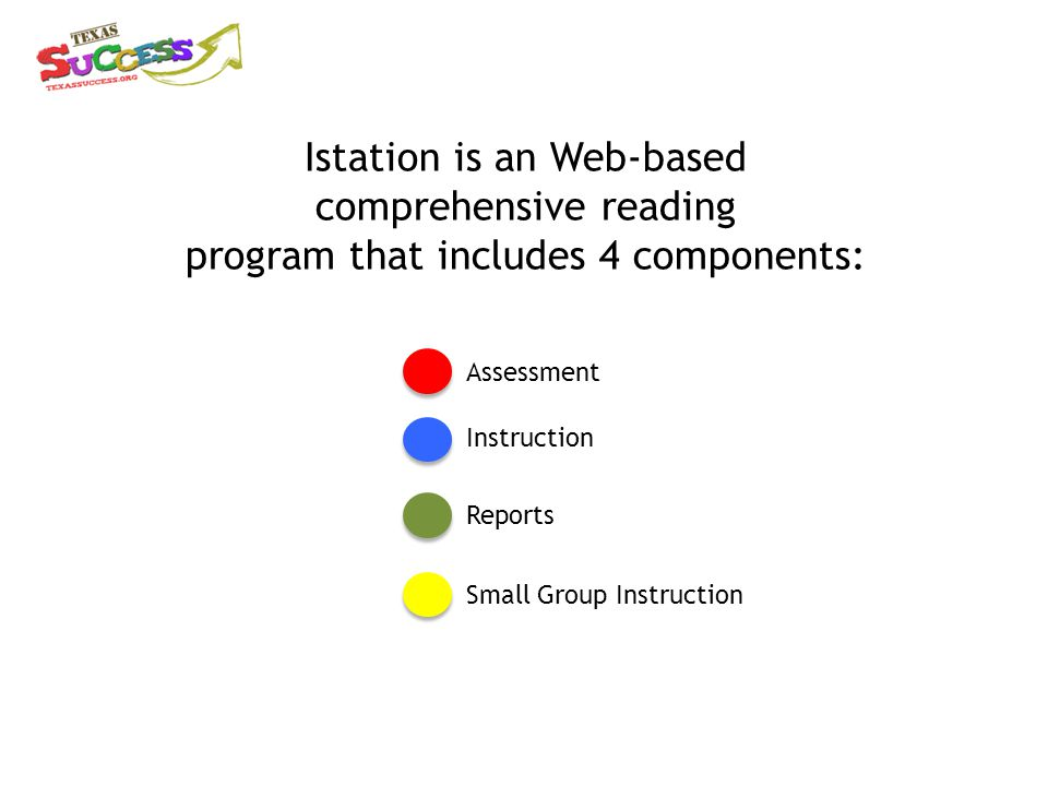 Istation is an Web-based comprehensive reading program that includes 4 components: Assessment Instruction Reports Small Group Instruction
