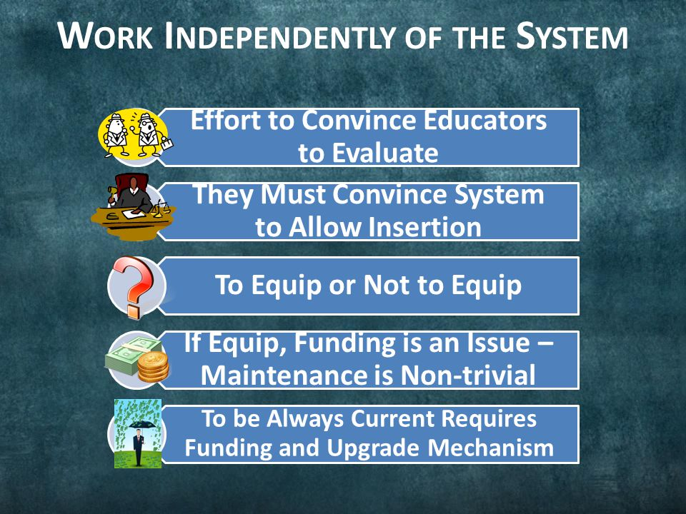 W ORK I NDEPENDENTLY OF THE S YSTEM Effort to Convince Educators to Evaluate They Must Convince System to Allow Insertion To Equip or Not to Equip If