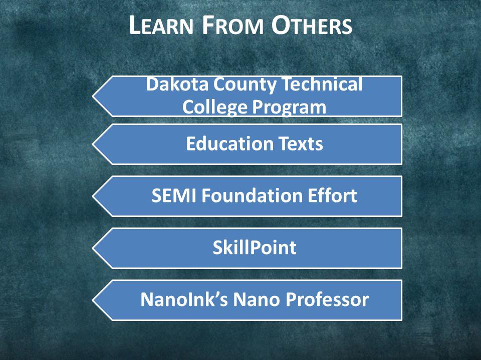 L EARN F ROM O THERS Dakota County Technical College Program Education Texts SEMI Foundation Effort SkillPoint NanoInks Nano Professor