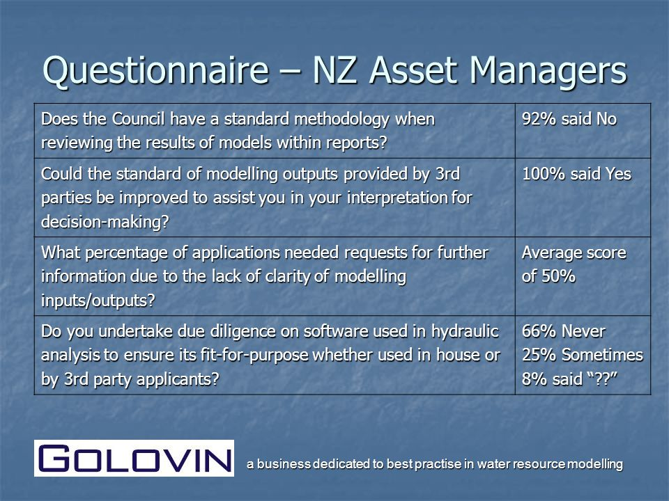 a business dedicated to best practise in water resource modelling Questionnaire – NZ Asset Managers Does the Council have a standard methodology when reviewing the results of models within reports.