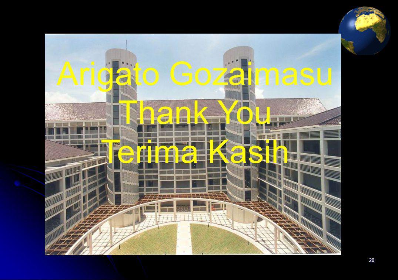 20 Arigato Gozaimasu Thank You Terima Kasih