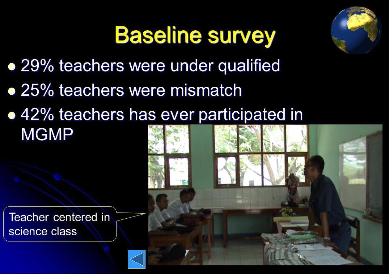 Baseline survey 7 29% teachers were under qualified 29% teachers were under qualified 25% teachers were mismatch 25% teachers were mismatch 42% teache