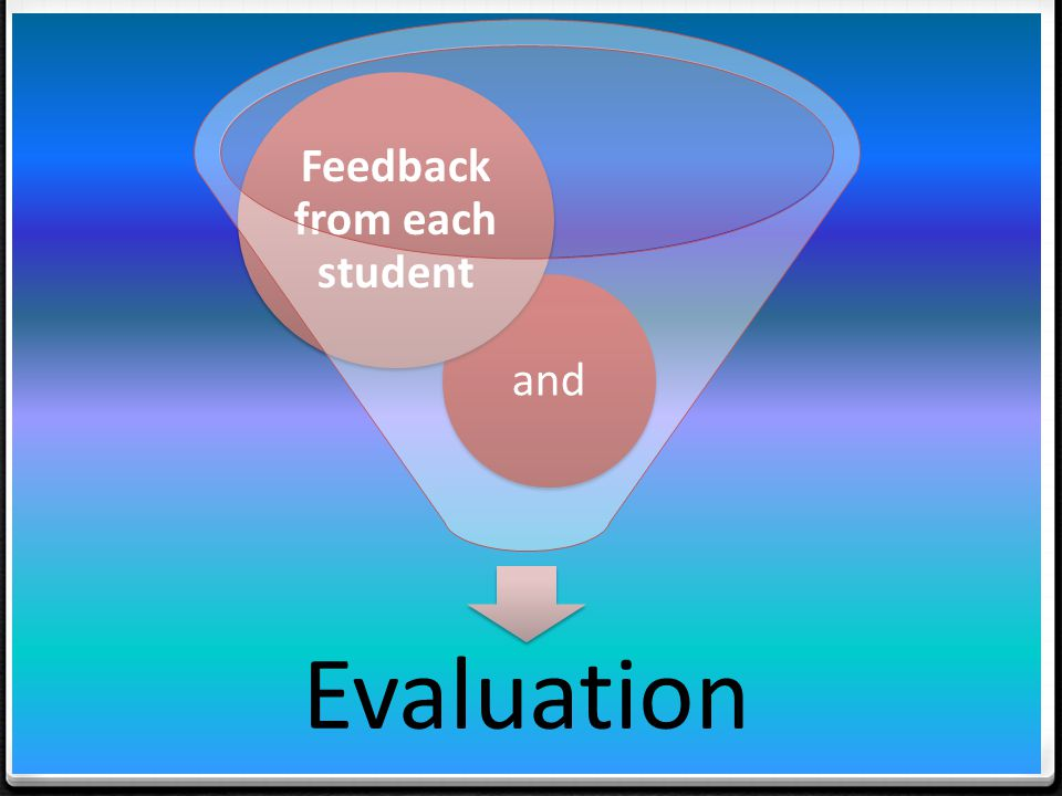 Evaluation and Feedback from each student