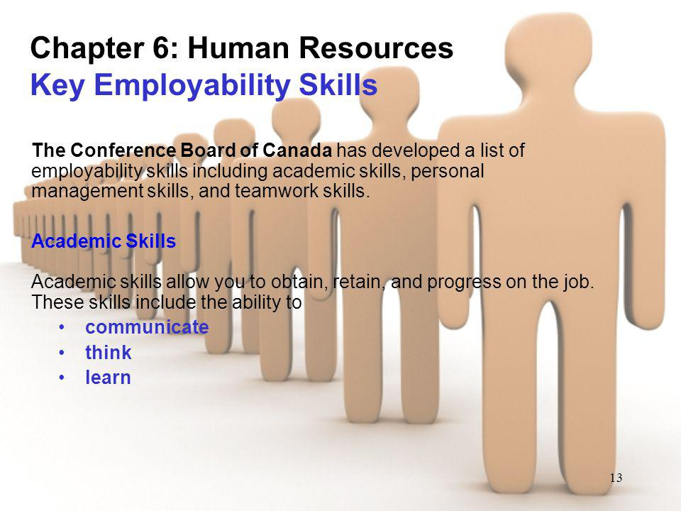 13 Chapter 6: Human Resources Key Employability Skills The Conference Board of Canada has developed a list of employability skills including academic