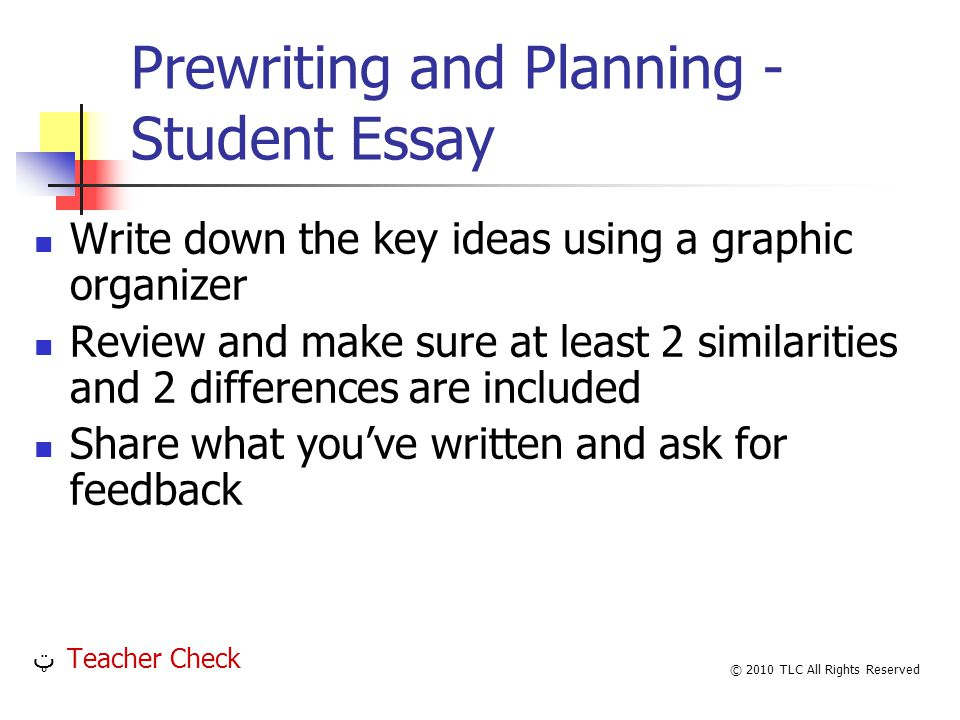 Prewriting and Planning - Student Essay Write down the key ideas using a graphic organizer Review and make sure at least 2 similarities and 2 differences are included Share what youve written and ask for feedback ټ Teacher Check © 2010 TLC All Rights Reserved