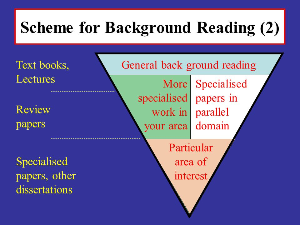 Scheme for Background Reading (2) General back ground reading More specialised work in your area Text books, Lectures Review papers Specialised papers
