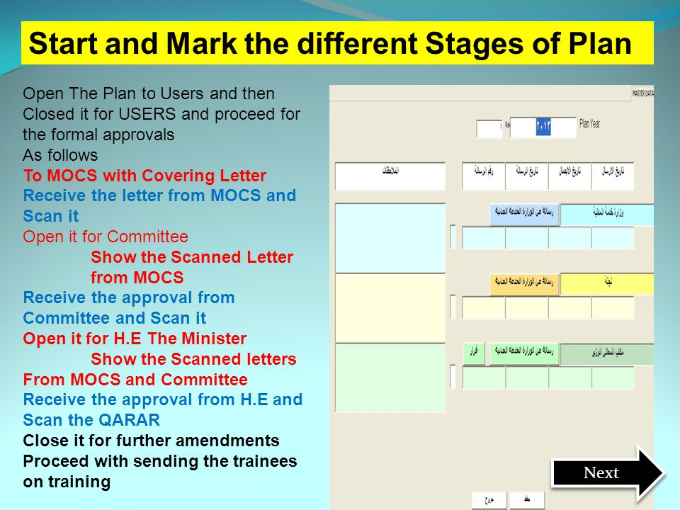 Start and Mark the different Stages of Plan Open The Plan to Users and then Closed it for USERS and proceed for the formal approvals As follows To MOC