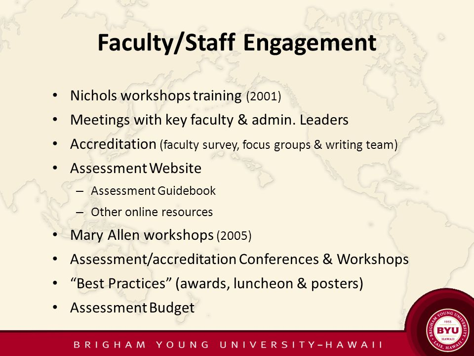Faculty/Staff Engagement Nichols workshops training (2001) Meetings with key faculty & admin.