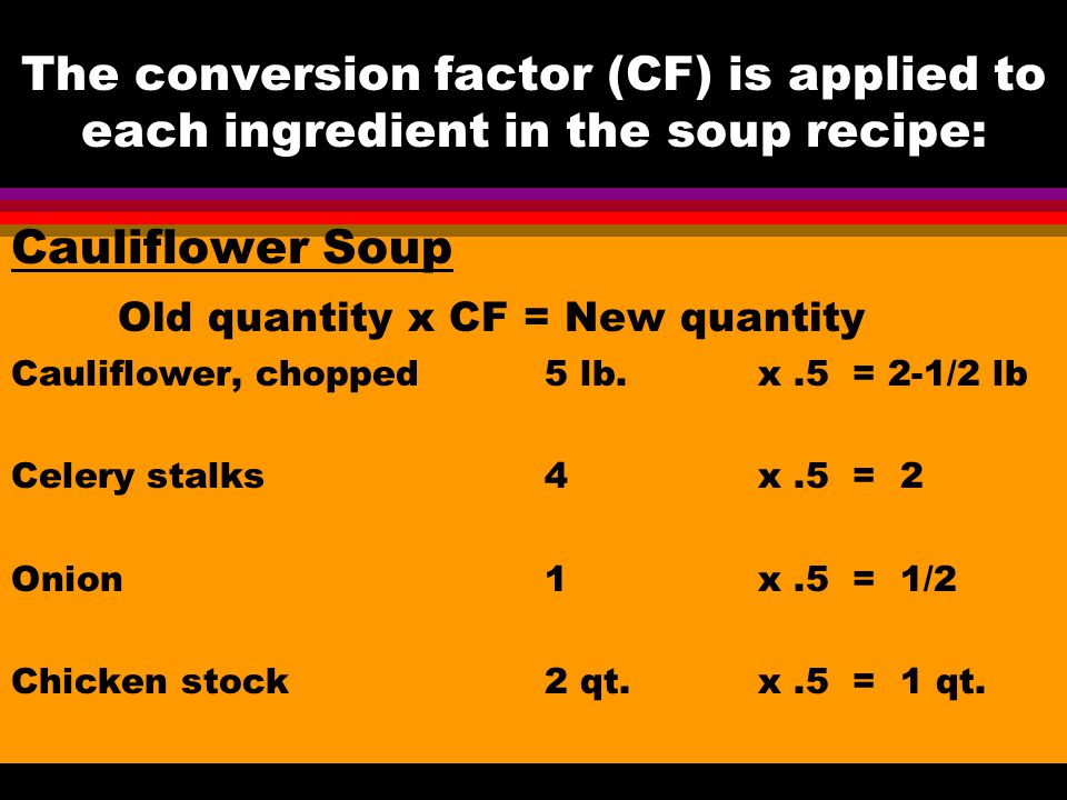 The conversion factor (CF) is applied to each ingredient in the soup recipe: Cauliflower Soup Old quantity x CF = New quantity Cauliflower, chopped 5