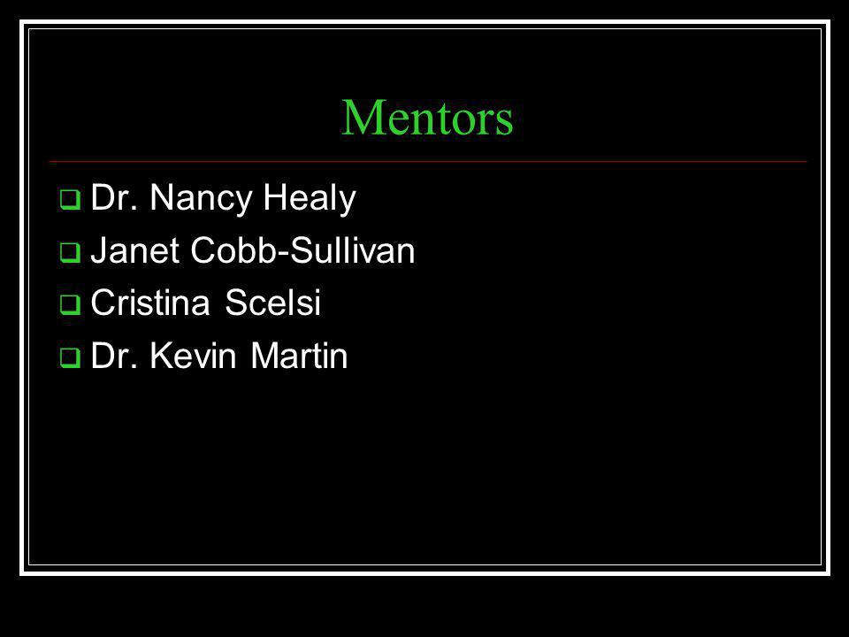 Mentors Dr. Nancy Healy Janet Cobb-Sullivan Cristina Scelsi Dr. Kevin Martin