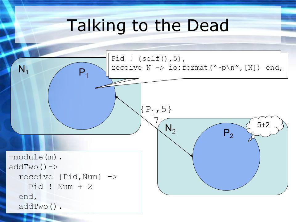 Talking to the Dead N1N1 N2N2 P1P1 erlang:process_flag(trap_exit,true), Pid = spawn_link(N 2,m,addTwo,[]), -module(m).