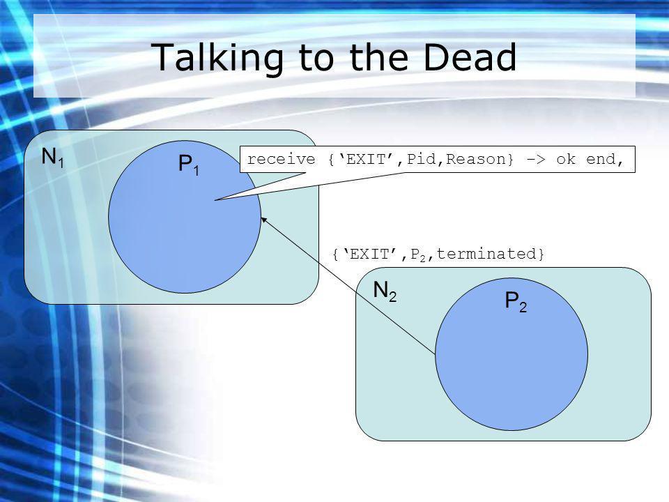 Talking to the Dead N1N1 N2N2 P1P1 receive {EXIT,Pid,Reason} –> ok end, P2P2 {EXIT,P 2,terminated}