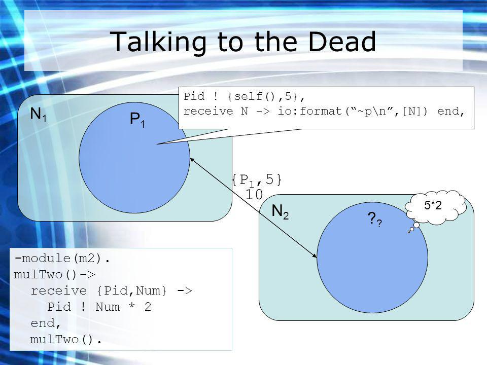Talking to the Dead N1N1 N2N2 P1P1 -module(m2). mulTwo()-> receive {Pid,Num} -> Pid .