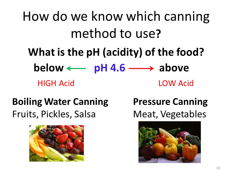 How do we know which canning method to use . What is the pH (acidity) of the food.
