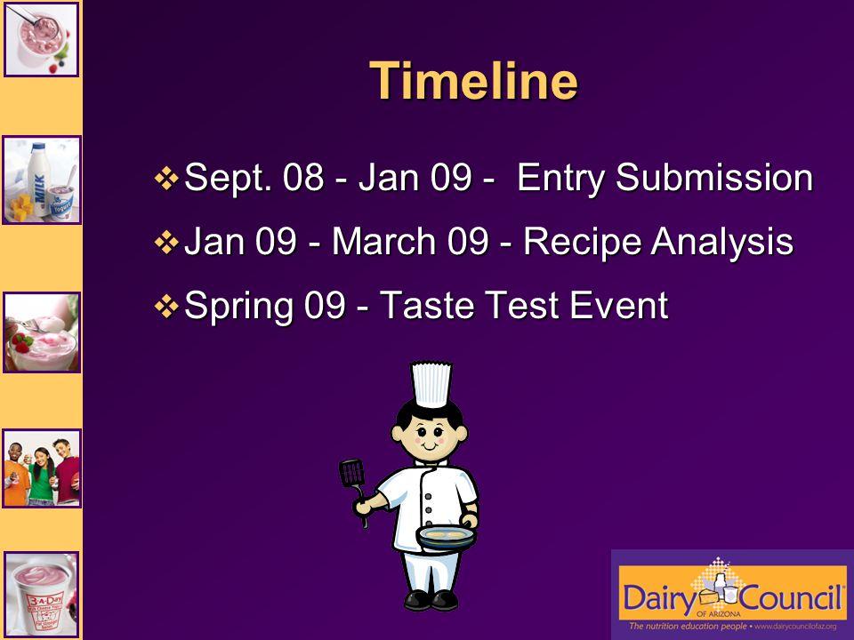 Timeline Sept. 08 - Jan 09 - Entry Submission Sept.