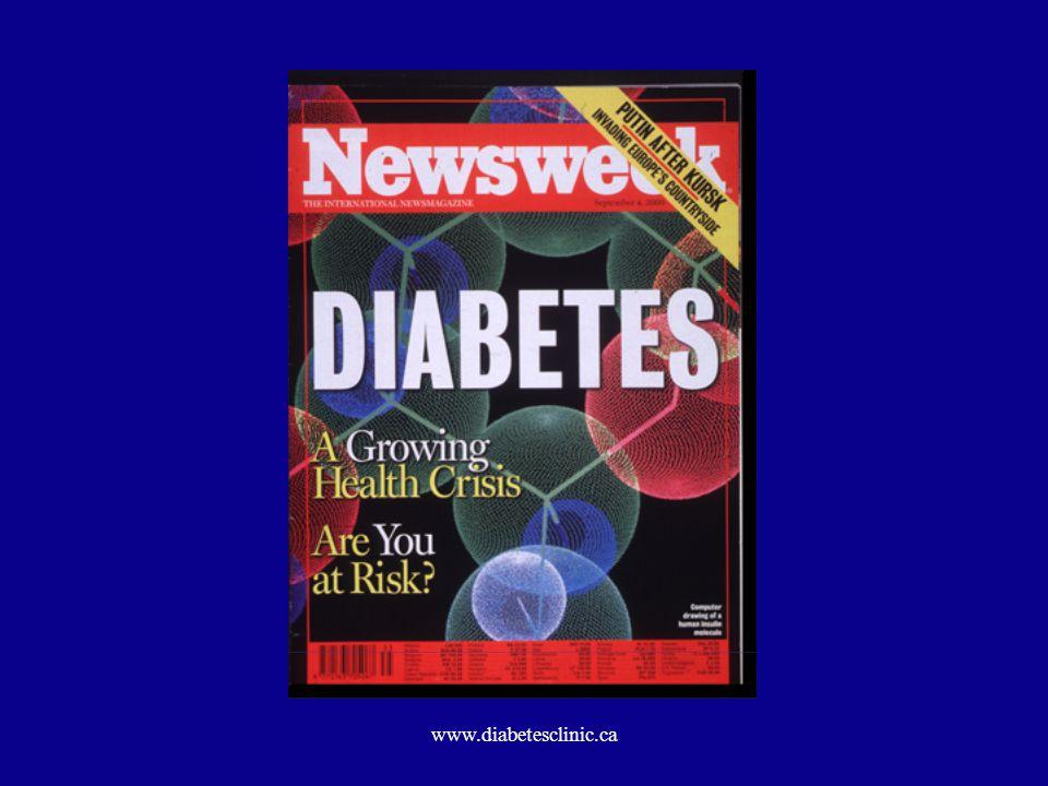www.diabetesclinic.ca