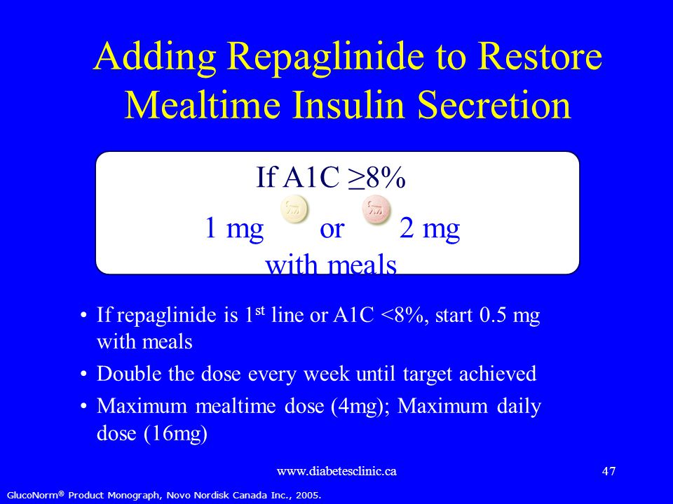 www.diabetesclinic.ca47 Adding Repaglinide to Restore Mealtime Insulin Secretion If repaglinide is 1 st line or A1C <8%, start 0.5 mg with meals Doubl