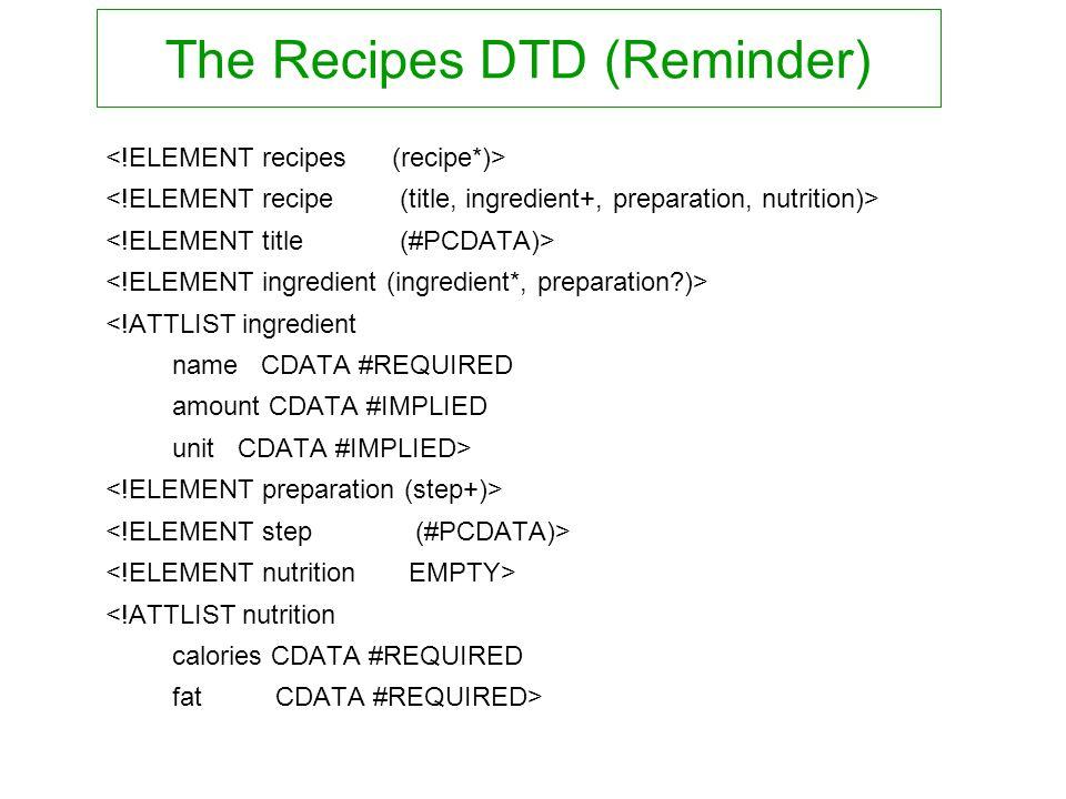 The Recipes DTD (Reminder) <!ATTLIST ingredient name CDATA #REQUIRED amount CDATA #IMPLIED unit CDATA #IMPLIED> <!ATTLIST nutrition calories CDATA #RE