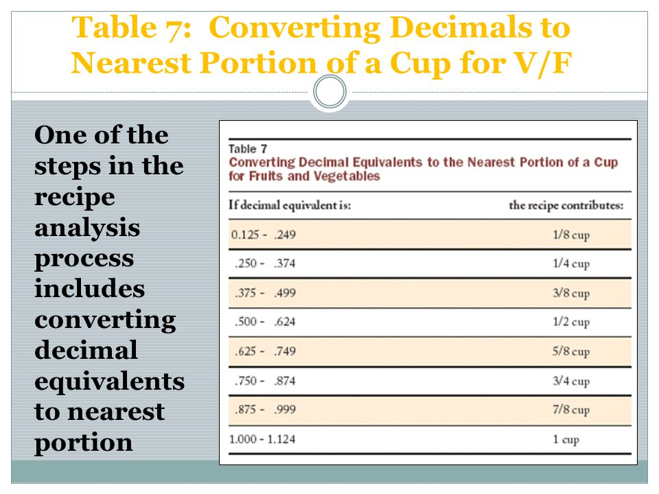 Table 7: Converting Decimals to Nearest Portion of a Cup for V/F One of the steps in the recipe analysis process includes converting decimal equivalents to nearest portion