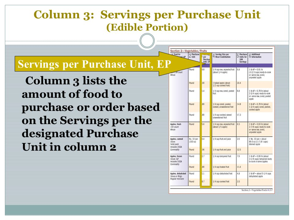 Column 3: Servings per Purchase Unit (Edible Portion) Column 3 lists the amount of food to purchase or order based on the Servings per the designated Purchase Unit in column 2 Servings per Purchase Unit, EP