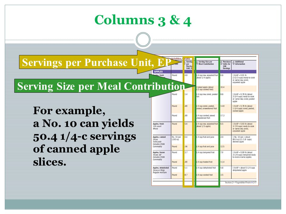 Columns 3 & 4 For example, a No.10 can yields 50.4 1/4-c servings of canned apple slices.