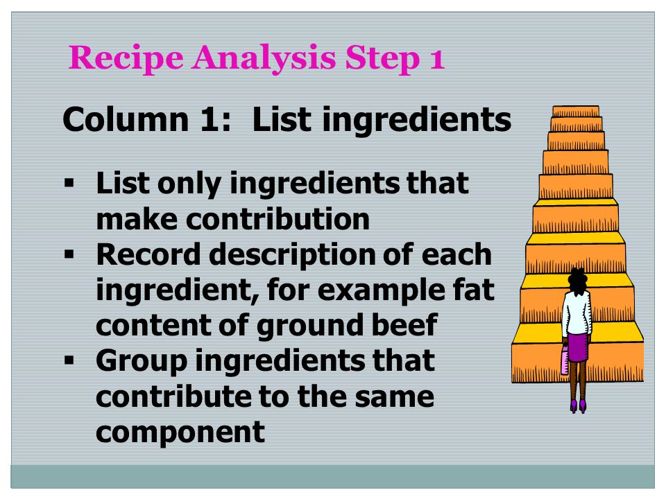 Recipe Analysis Step 1 Column 1: List ingredients List only ingredients that make contribution Record description of each ingredient, for example fat content of ground beef Group ingredients that contribute to the same component