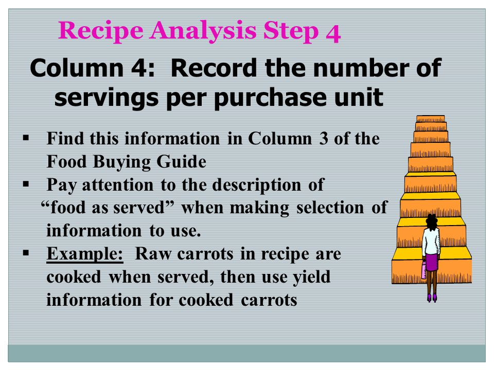 Recipe Analysis Step 4 Column 4: Record the number of servings per purchase unit Find this information in Column 3 of the Food Buying Guide Pay attent