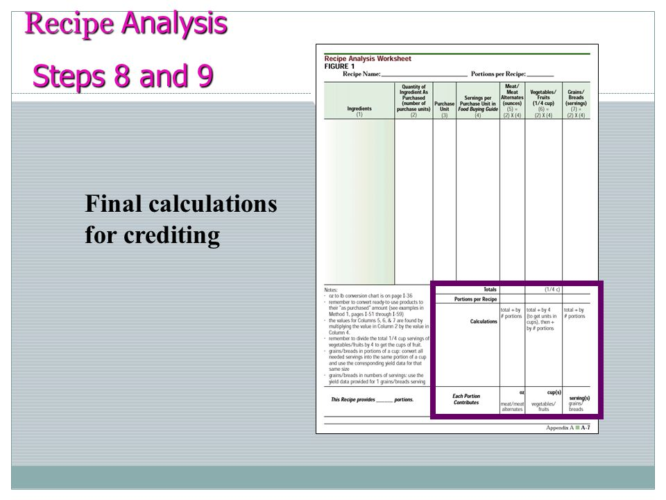 Recipe Analysis Steps 8 and 9 Steps 8 and 9 Final calculations for crediting