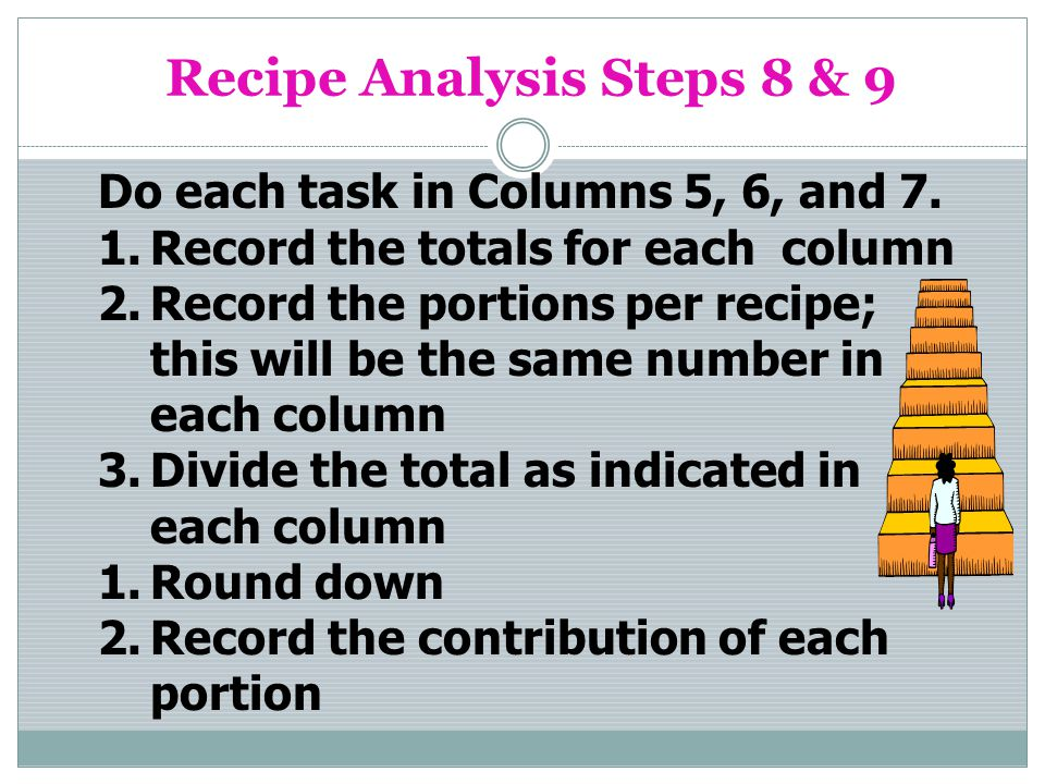 Recipe Analysis Steps 8 & 9 Do each task in Columns 5, 6, and 7. 1.Record the totals for each column 2.Record the portions per recipe; this will be th
