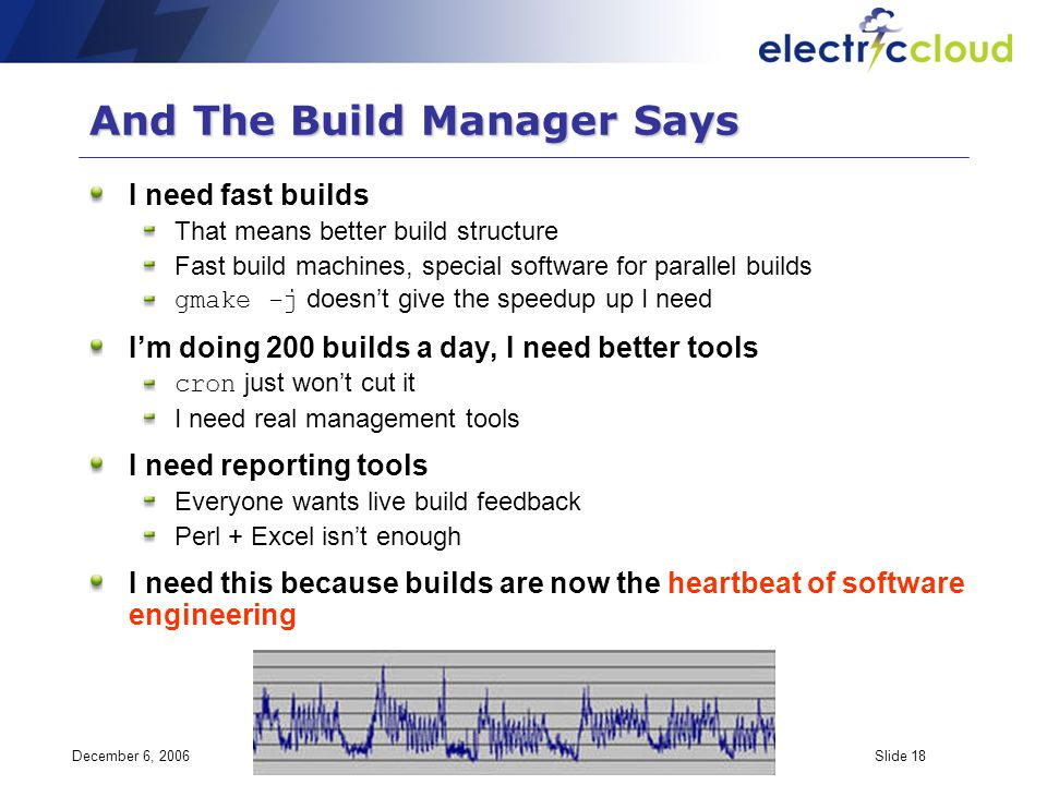 December 6, 2006Slide 18 And The Build Manager Says I need fast builds That means better build structure Fast build machines, special software for par