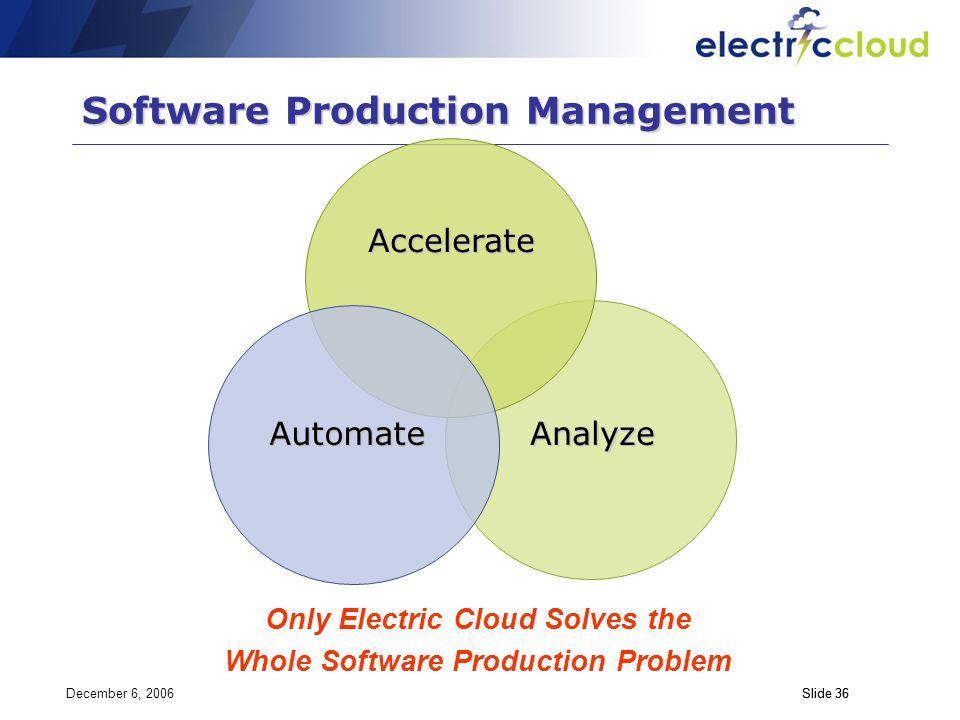 December 6, 2006Slide 36 Software Production Management Only Electric Cloud Solves the Whole Software Production Problem Accelerate AutomateAnalyze