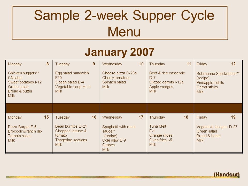 Sample 2-week Supper Cycle Menu January 2007 Monday 8 Chicken nuggets** CN label Sweet potatoes I-12 Green salad Bread & butter Milk Tuesday 9 Egg sal
