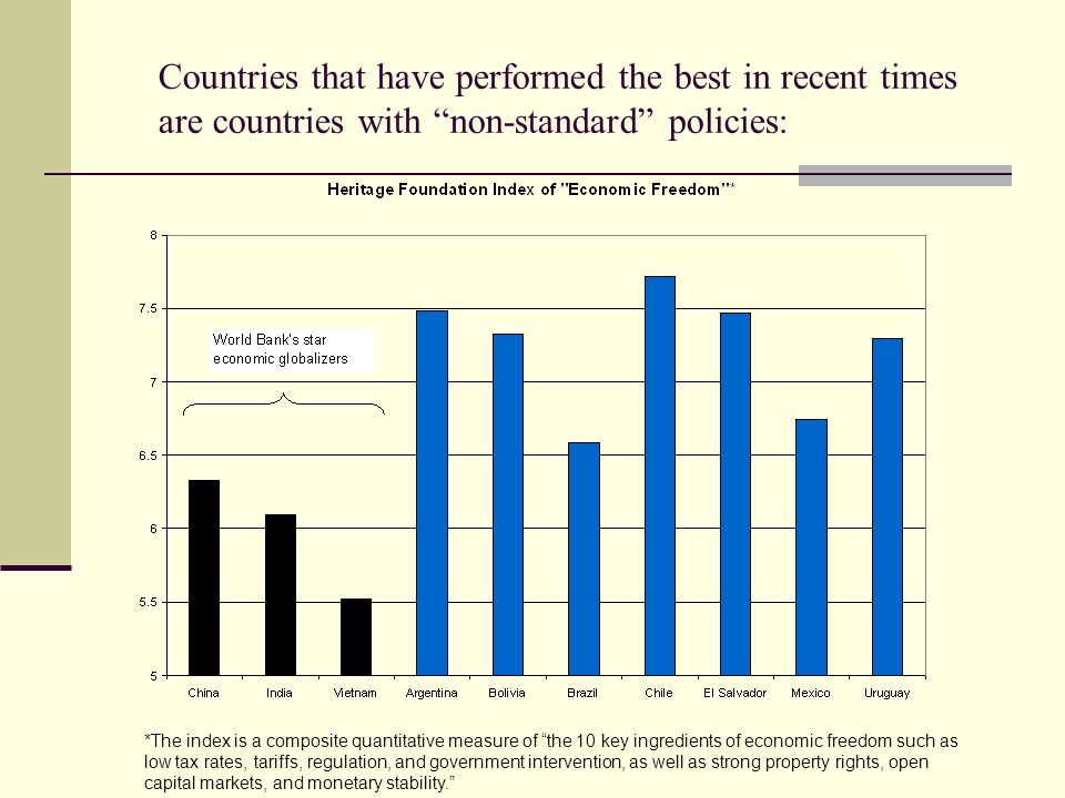 Countries that have performed the best in recent times are countries with non-standard policies: *The index is a composite quantitative measure of the 10 key ingredients of economic freedom such as low tax rates, tariffs, regulation, and government intervention, as well as strong property rights, open capital markets, and monetary stability.