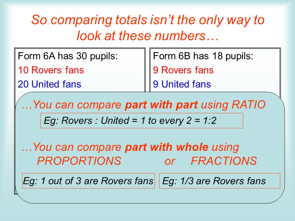 So comparing totals isnt the only way to look at these numbers… Form 6A has 30 pupils: 10 Rovers fans 20 United fans Form 6B has 18 pupils: 9 Rovers f